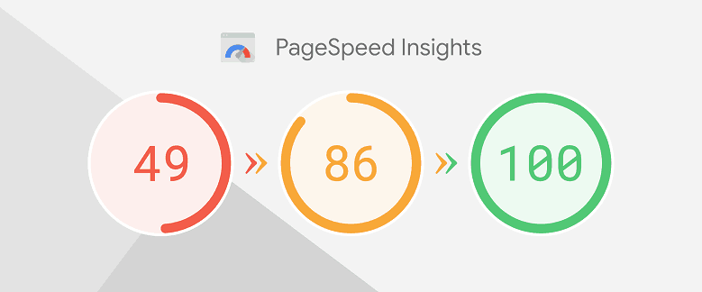 Google Pagespeed İnsights