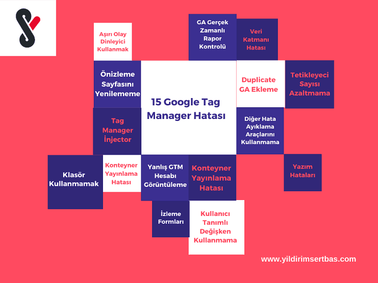 15 Google Tag Manager Hatası