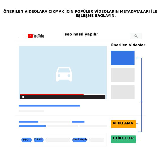 önerilen video optimizasyonu