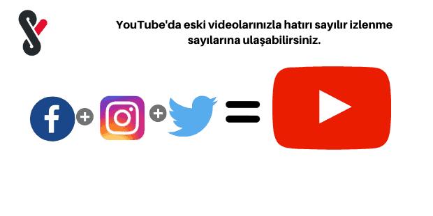 Youtube eski video izlenme