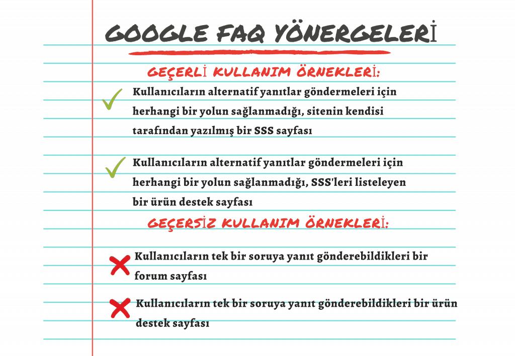 Google FAQ Yönergeleri