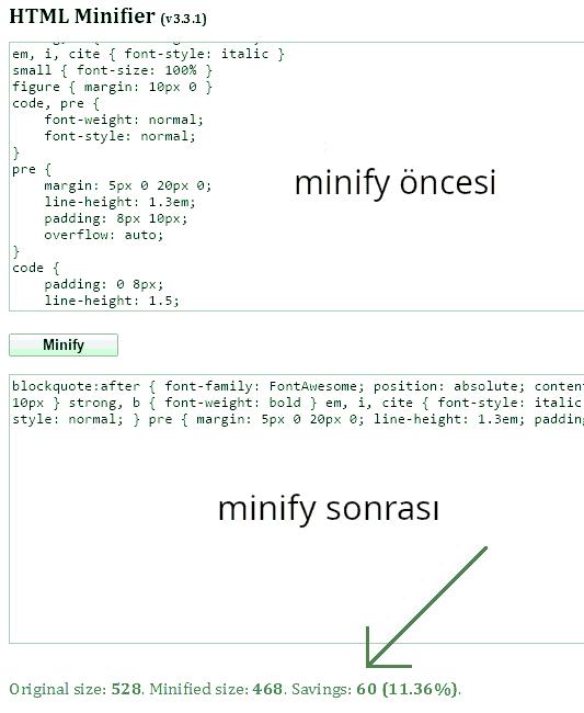 CSS, JS, HTML küçültme
