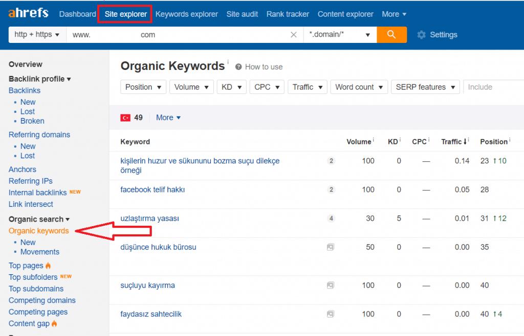 ahrefs organik anahtar kelime raporu