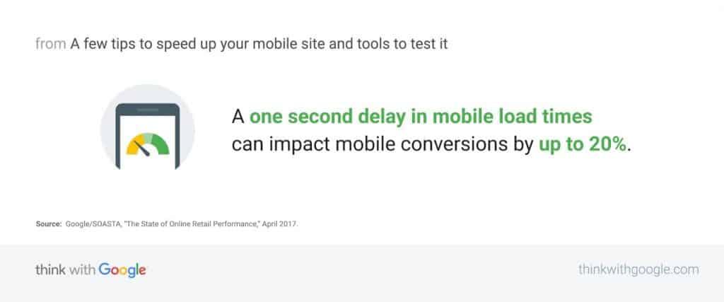mobil hız dönüşüm korelasyonu