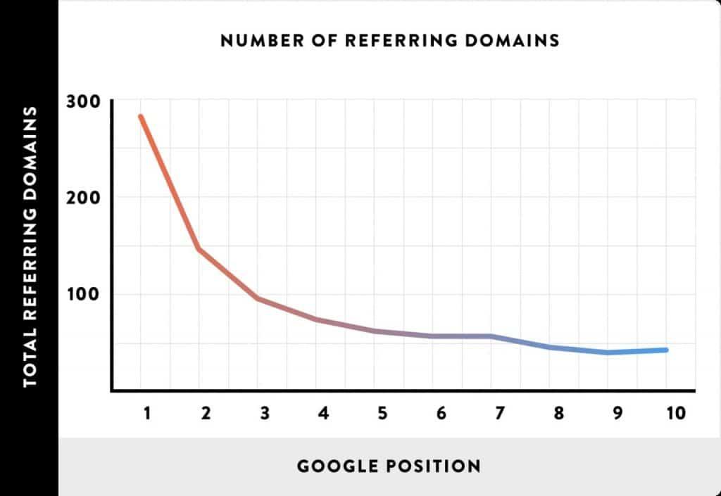 referans domainler